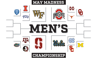 Men's May Madness Bracket Challenge