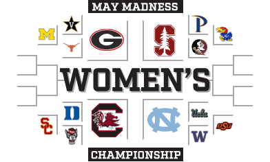 Women's May Madness Bracket Challenge